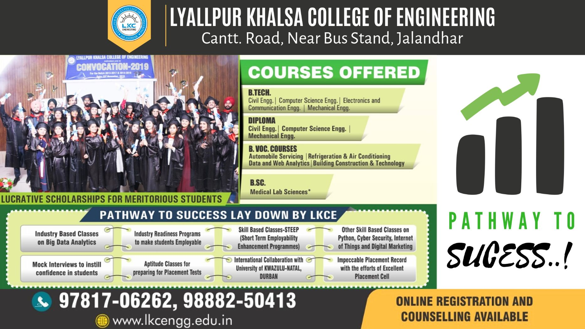 Lyallpur Khalsa College of Engineering, Jalandhar